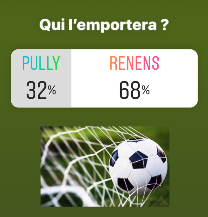 Notre sondage Instagram qui montre que nos lecteurs voyaient Renens grandissime favori face à Pully.
